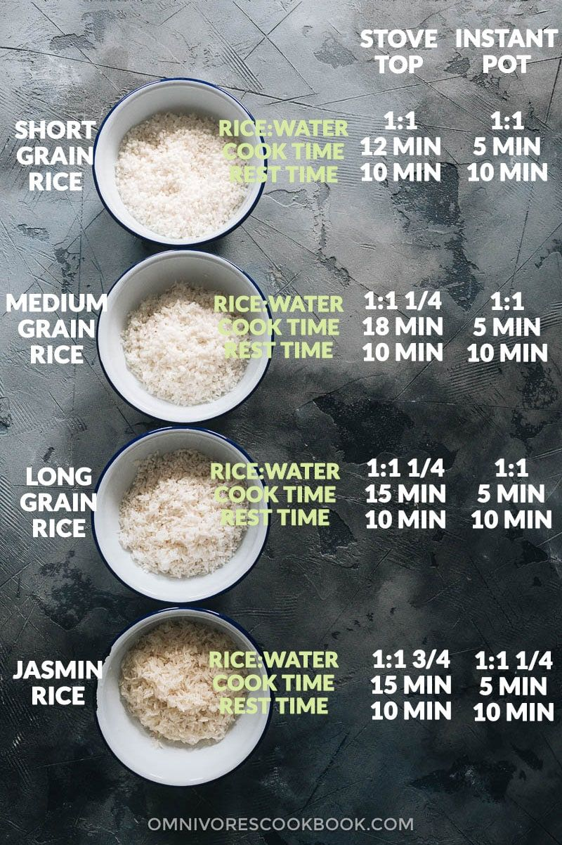 How to cook rice the ultimate guide in this guide you