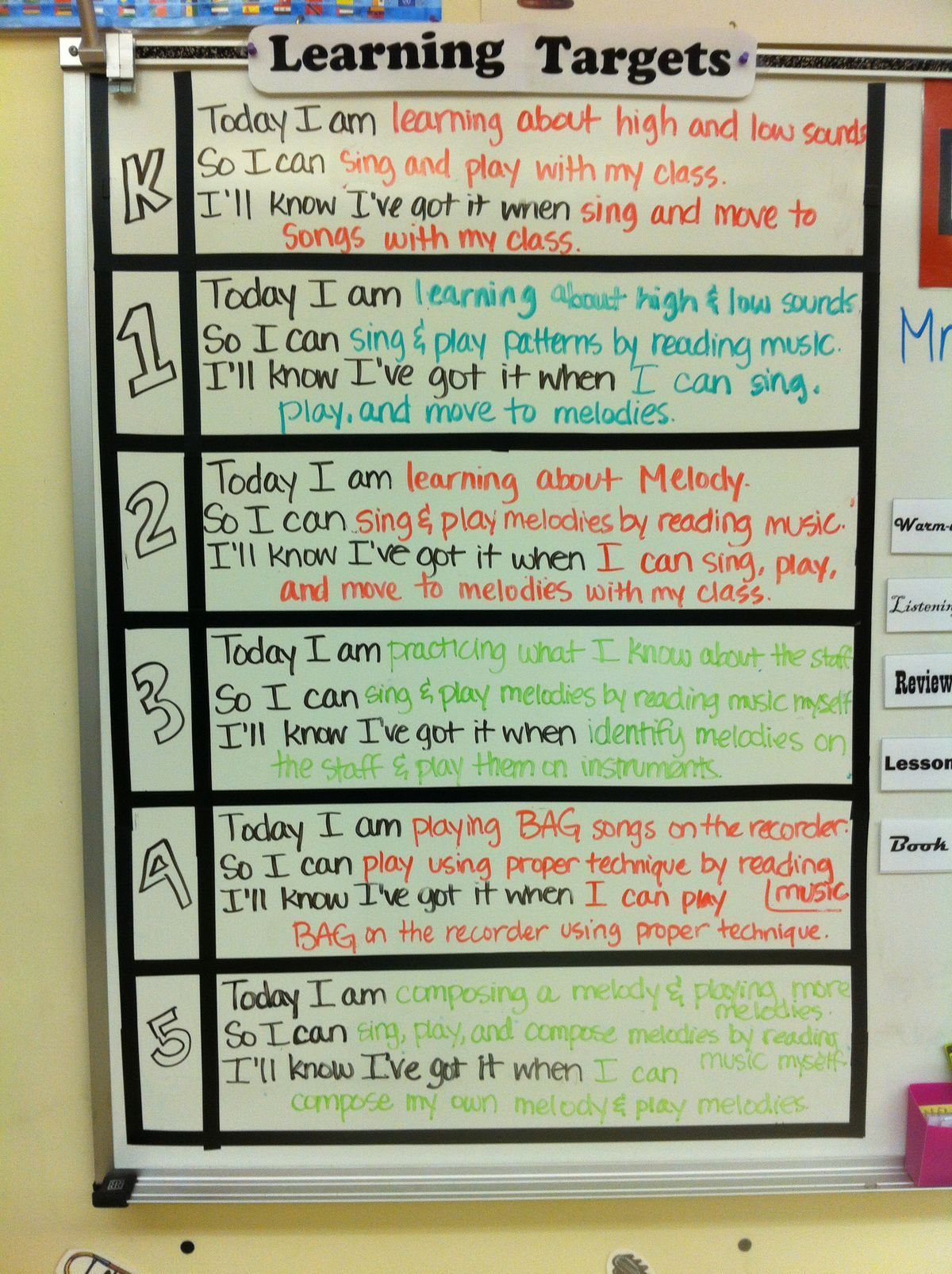 Image result for physical education posting objectives