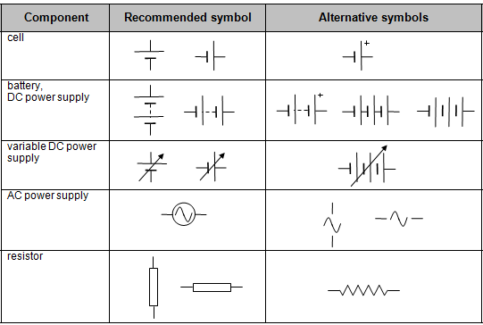 General Electronic Symbol 1 General Electronic Symbol 2 General Electronic Symbol 3 General E Electronic Schematics Android Tutorials Symbols
