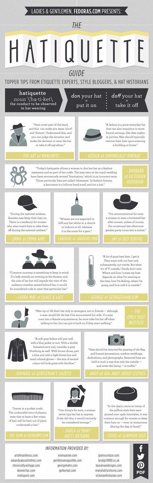 Vintage Hat Etiquette Guide Etiquette Etiquette And Manners Hat Fashion