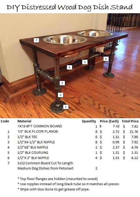 Doberman Puppies Can They Be Family Dogs Diy Dog Stuff Dog Bowl Stand Diy Dog Food