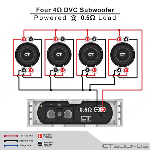 dvc wiring diagram audio pipe 4 ohm dvc subwoofer speakers are rated at 4 ohm at each pair of  4 ohm dvc subwoofer speakers are rated