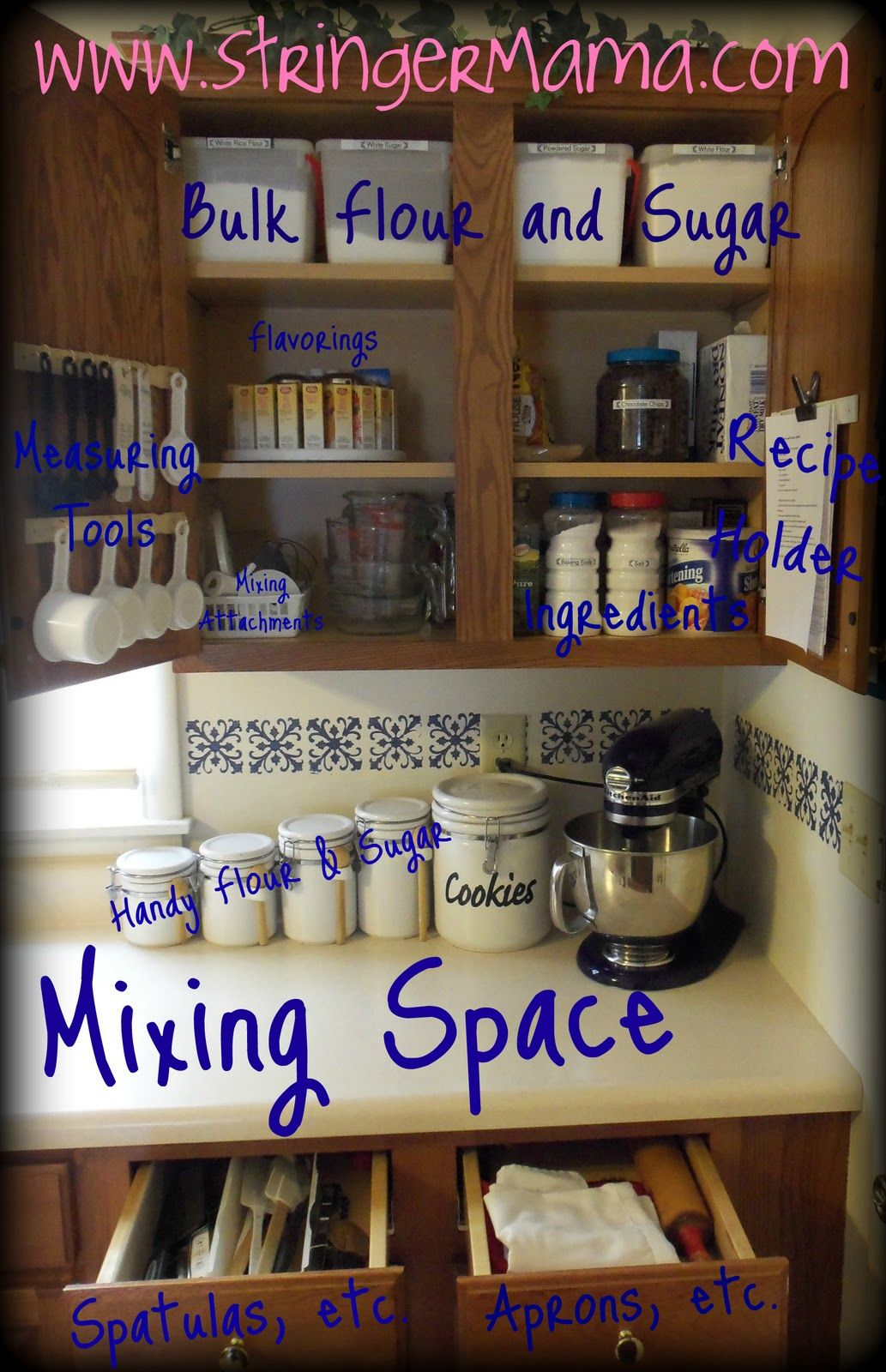 organizing a baking corner in your kitchen baking station baking organization kitchen on organizing kitchen cabinets zones id=75975