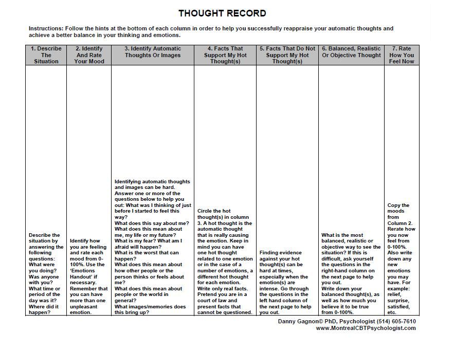 Worksheet Cbt Therapy Worksheets 1000 images about cbt handouts on pinterest cognitive bias behavioral therapy and therapy