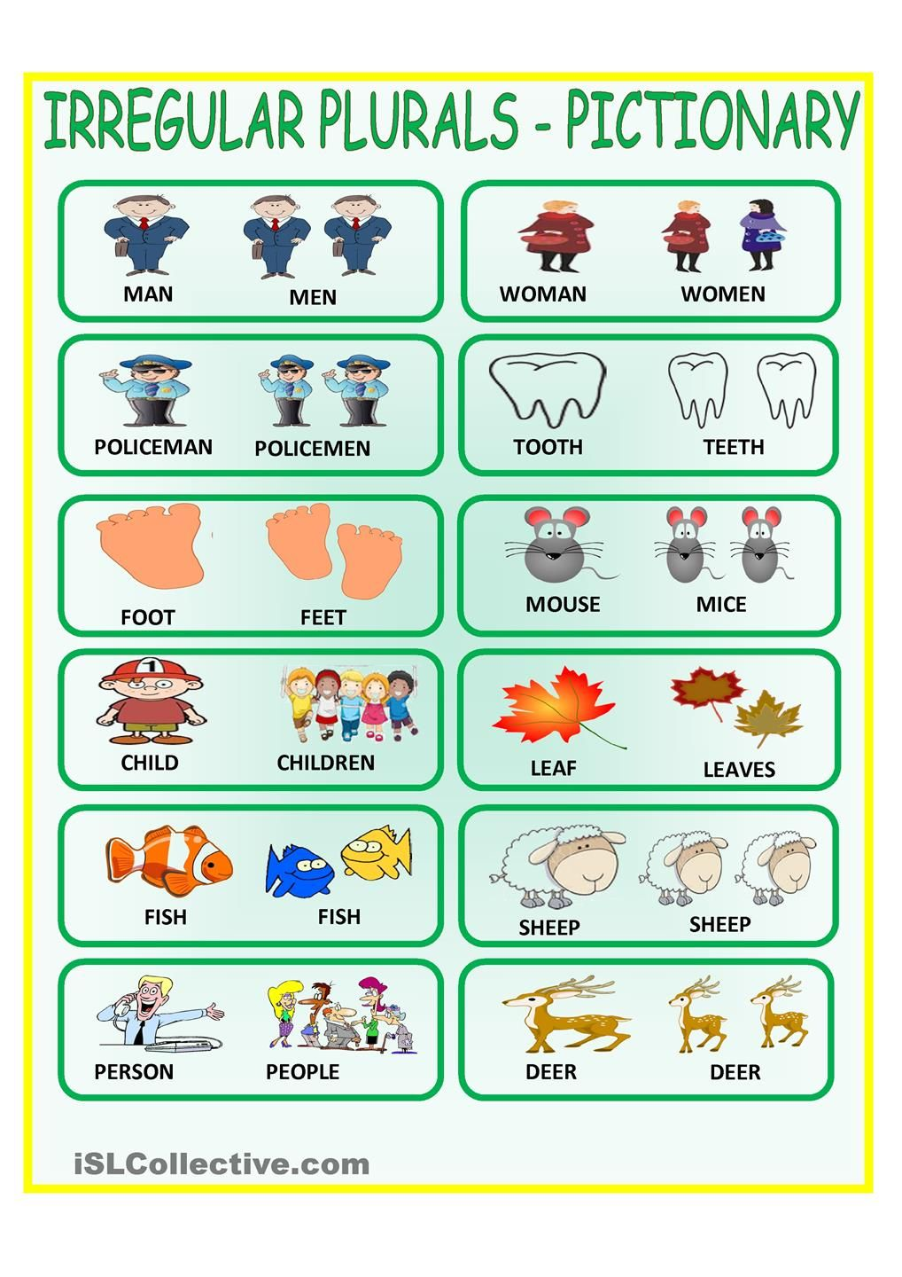 The Rules of Regular and Irregular Plurals For most nouns, just ...