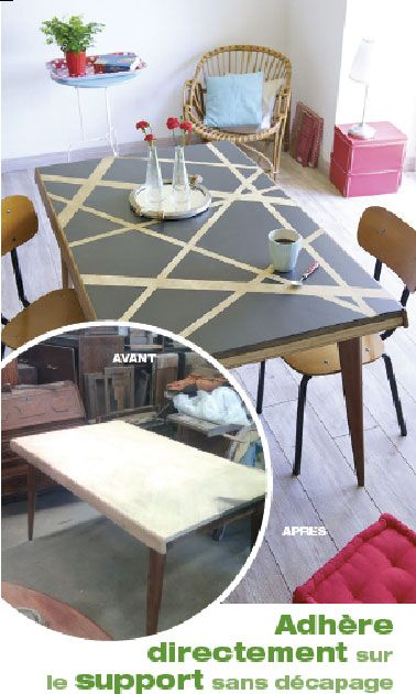Repeindre un meuble avec la miraculeuse peinture vernis V33 ...