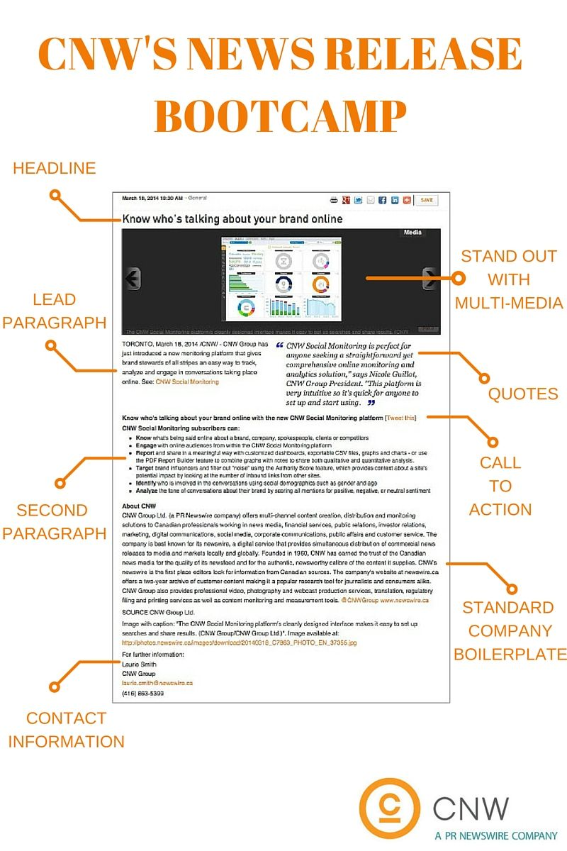 8 Important Parts of a News Release | PR & Marketing Infographics ...