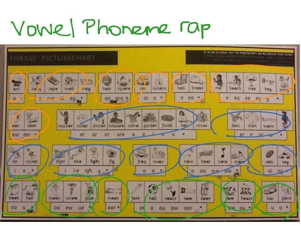 Consonant Amp Vowel Phoneme Raps