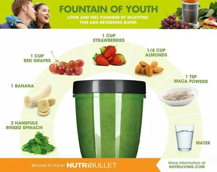 Fountain Of Youth Nutri Bullet Recipe Nutribullet Nutribullet Smoothie Recipes Heart Healthy Smoothies
