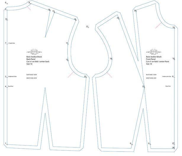 Basic Sloper Sewing Patterns | Clothing patterns and Patterns