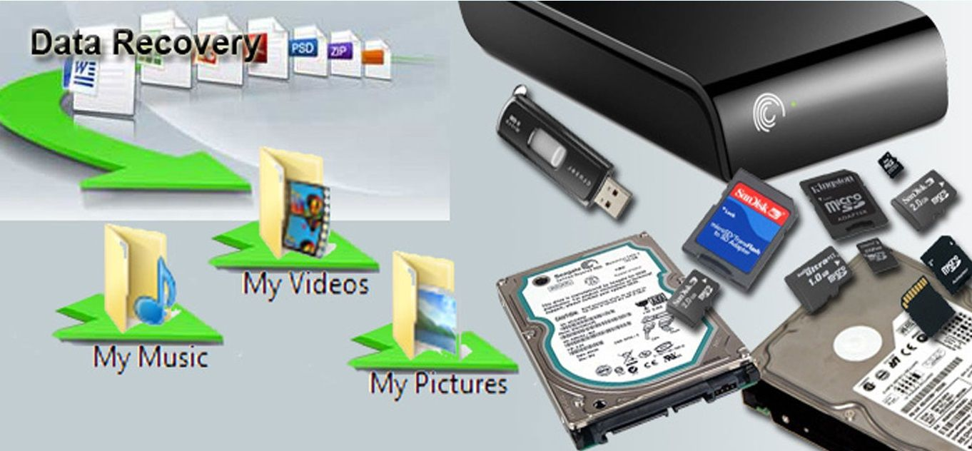 Recover Ssd Data Using Easeus Data Recovery Software Data