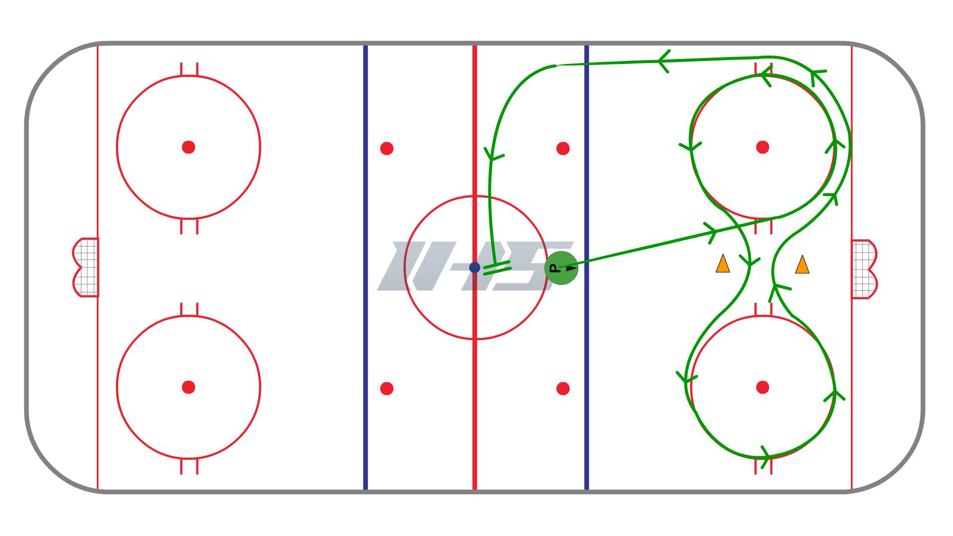 Peanut Overspeed Skating Drill Half Ice Hockey Drills Hockey Ringette