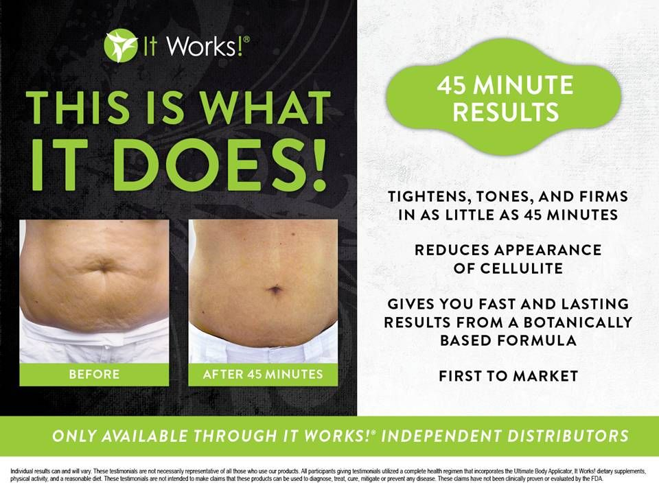 Bilderesultat for it works body wrap