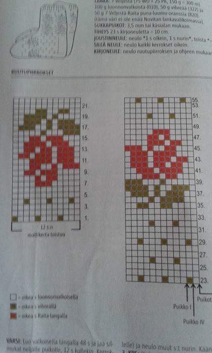 Pin By Auli Eskola On Ruutumalleja Pinterest Fair Isles Chart