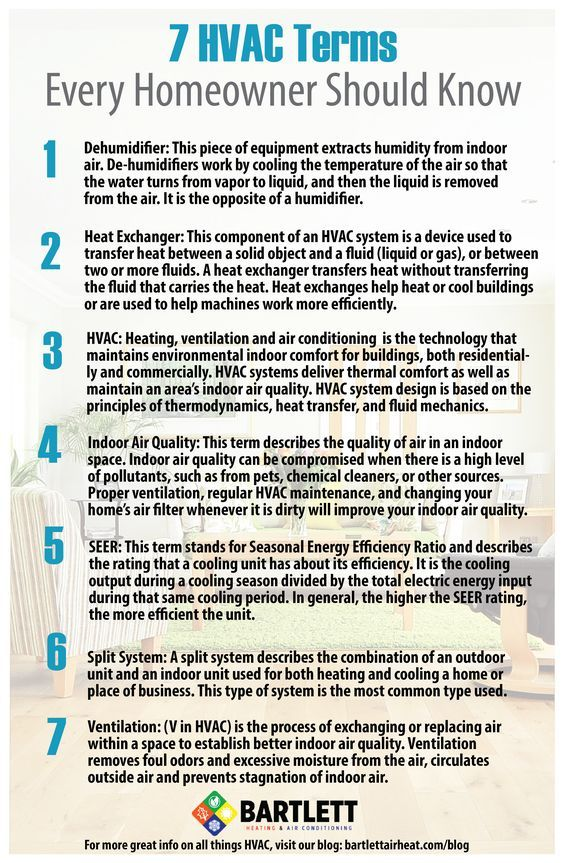 HVAC Terms Every Homeowner Should Know (infographic)