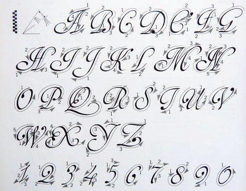 Las Escrituras Del Renacimiento Humanisticas Italicas Y Cancillerescas Disenos De Letras Tipos De Letras Abecedario Letras Italicas