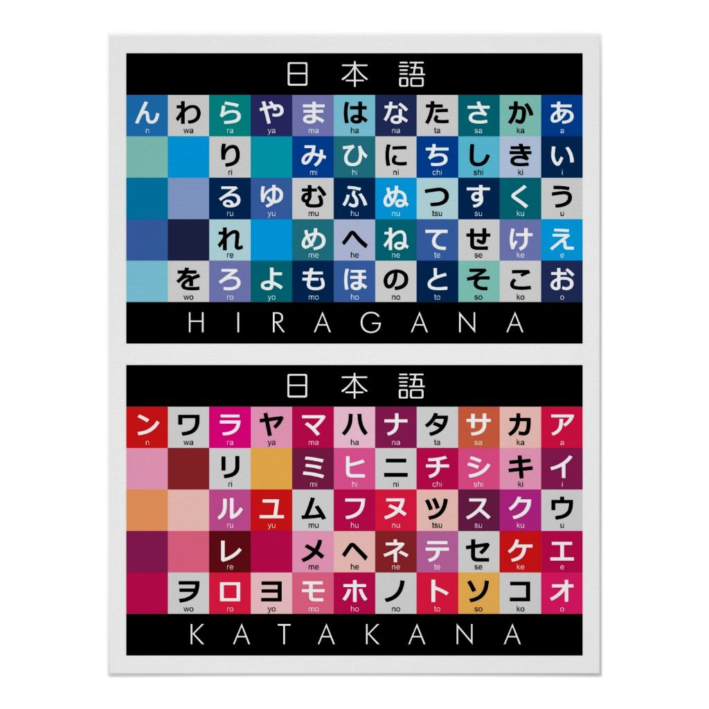 Japanese Hiragana Amp Katakana Table Poster