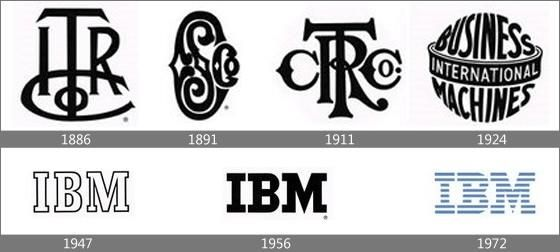 #IBM'in logo evrimi