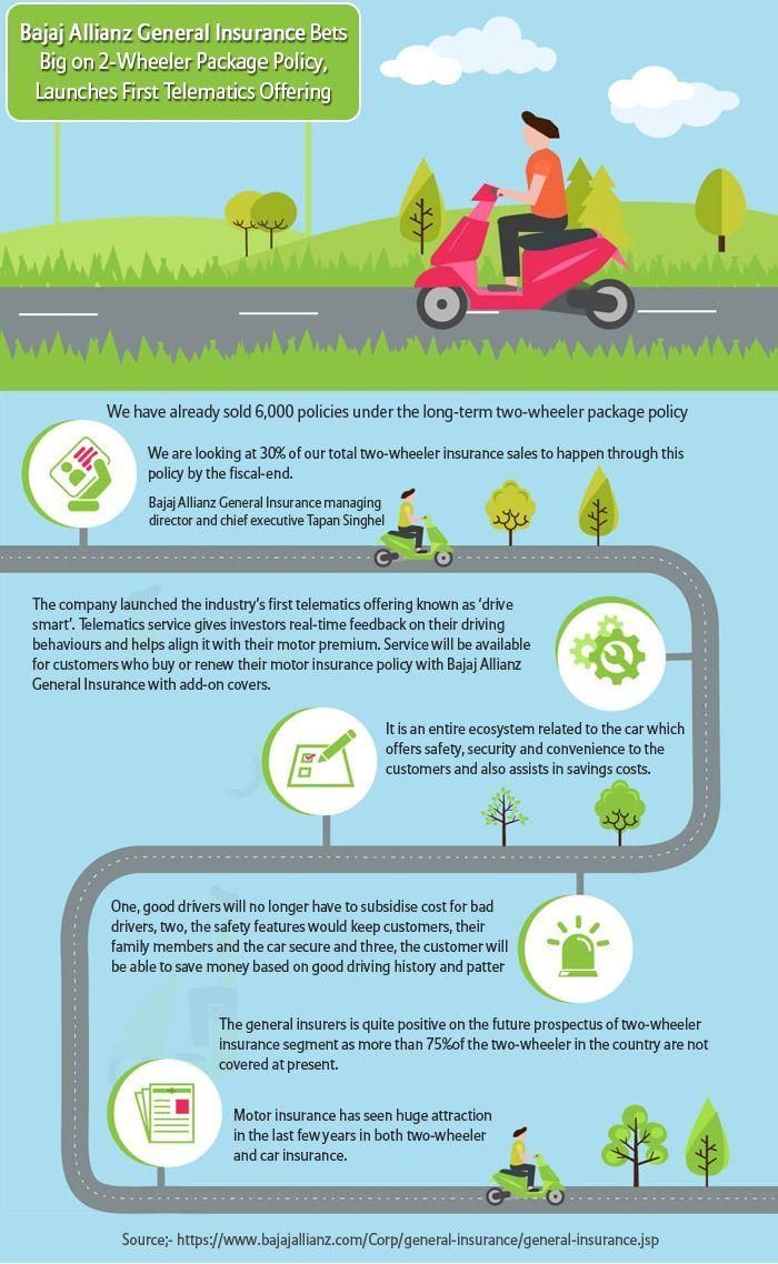 Renewal Of Bike Insurance Bajaj Allianz - All Information ...
