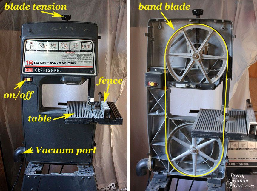 Tool Tutorial Friday How To Use A Band Saw With Images Bandsaw