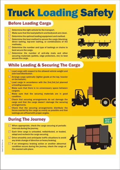 Truck Loading Safety Signs Pinterest Safety Safety