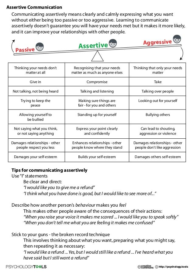 27+ Passive assertive aggressive communication worksheets Ideas In This Year