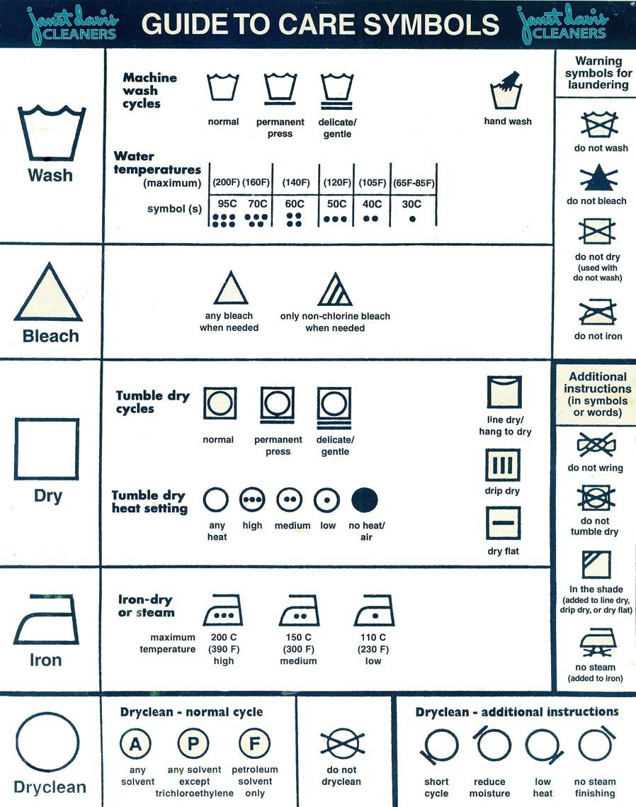 Guide to washing symbols i never know what these things mean we want to share with you about laundry care symbols many people dont really understand these symbols they just put the clothes in washing machine buycottarizona