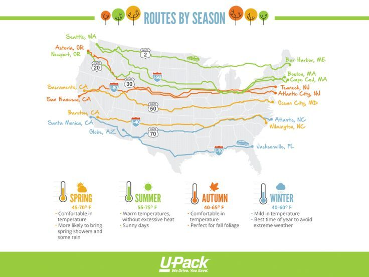 Travel Infographic Road Trip Time If Youre Driving Cross Country This Infographic Will Help You Find T Cross Country Trip Road Trip Planning Road Trip Routes