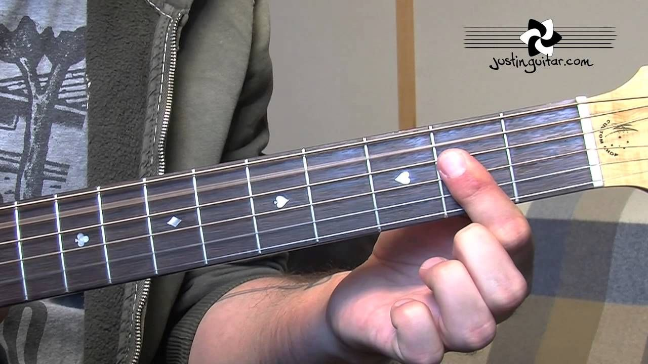 How To Play Strong Enough By Sheryl Crow Acoustic Guitar Lesson Sb