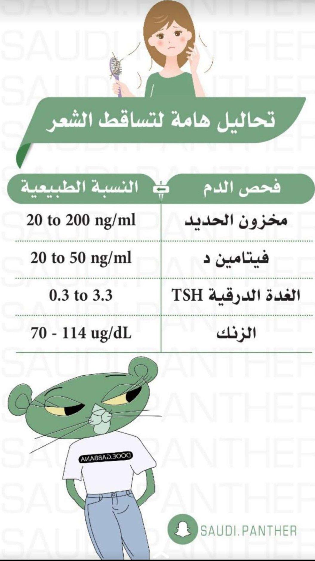 Pin By Abdulrahman Alghamdi On البانثر السعودي Health Facts Fitness Health Skin Care Body Skin Care