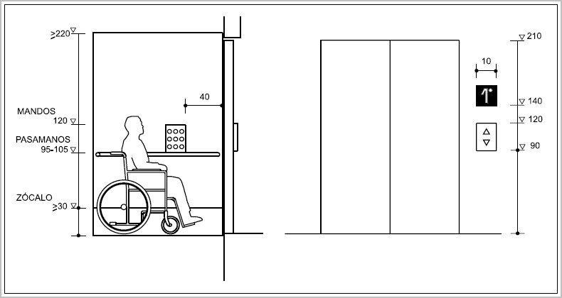 Area De Accesibilidad Elementos Comunes Edificio Ascensores Diseno De Casa Planos Disenos De Casas