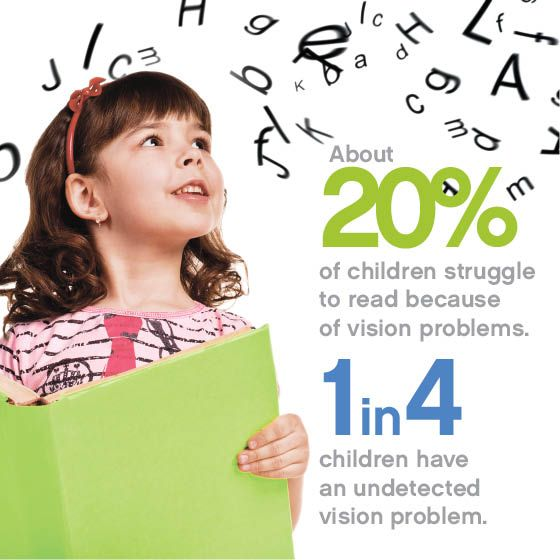 Learn More About Eye Health Seemuchmore Com Vision Problems