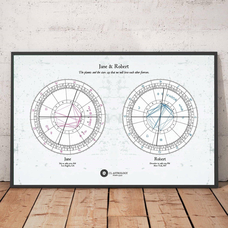 Couple's Birth Charts, Wall Art Print, Valentine's Gift ...