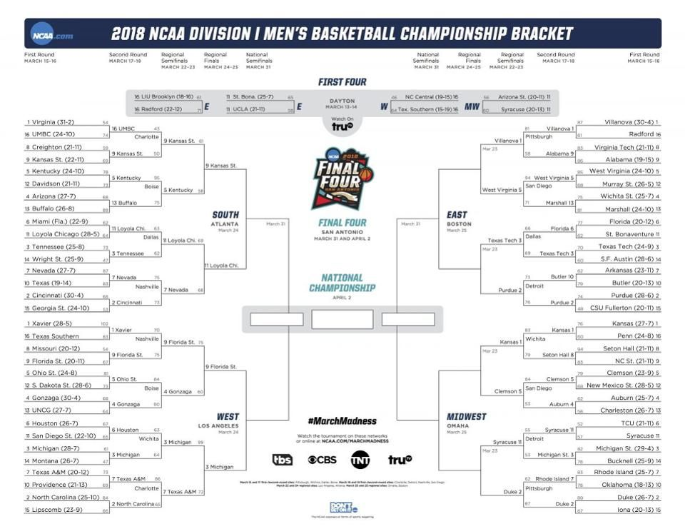22++ Final four games today tv schedule collection