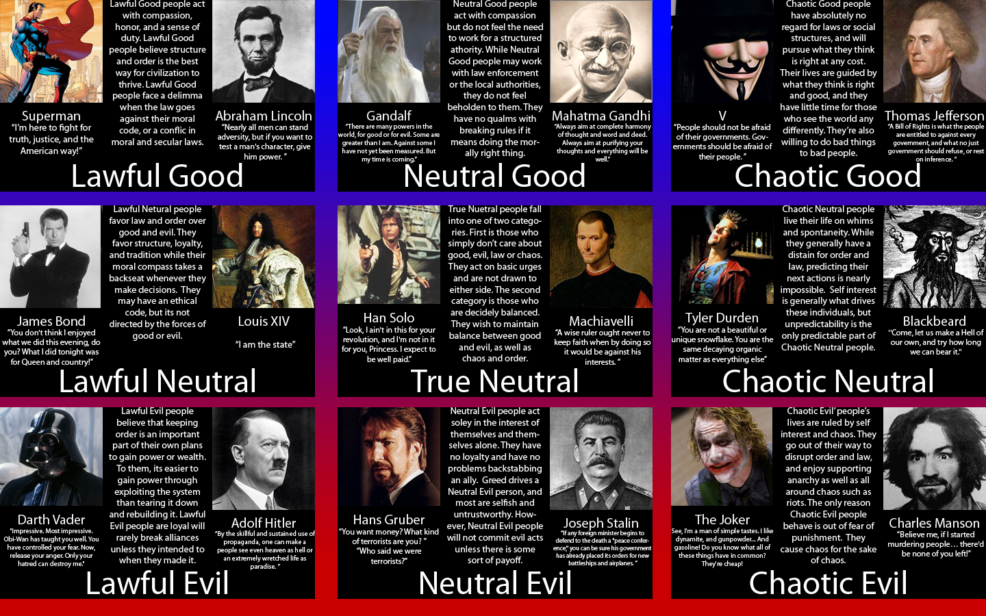 lawful neutral chaotic x