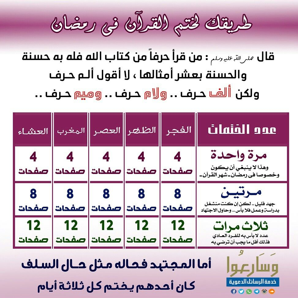 ختم القرآن Word Search Puzzle Words Periodic Table