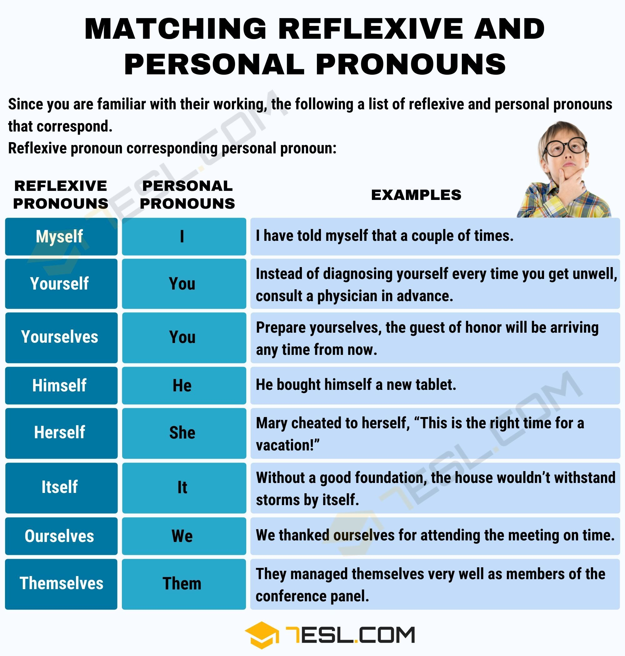 Reflexive Pronoun Definition And Examples Of Reflexive