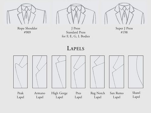 lapel types - Google Search Sewing Pattern Drafting Pinterest - 2 X 4 Label Template 10 Per Sheet