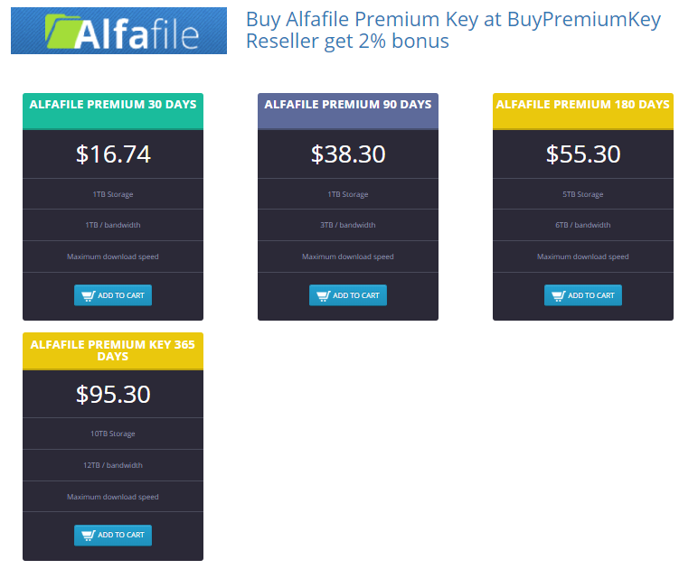 Buy Premium Key (bpremiumkey) on Pinterest