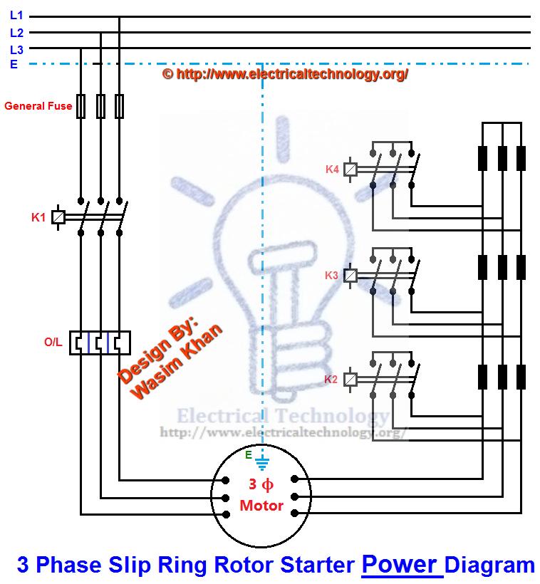 three phase slip ring rotor starter power diagram