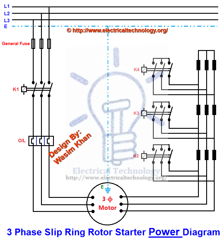 three phase slip ring rotor starter control \u0026 power Slip Ring Motor Starter Wiring Diagram three phase slip ring rotor starter