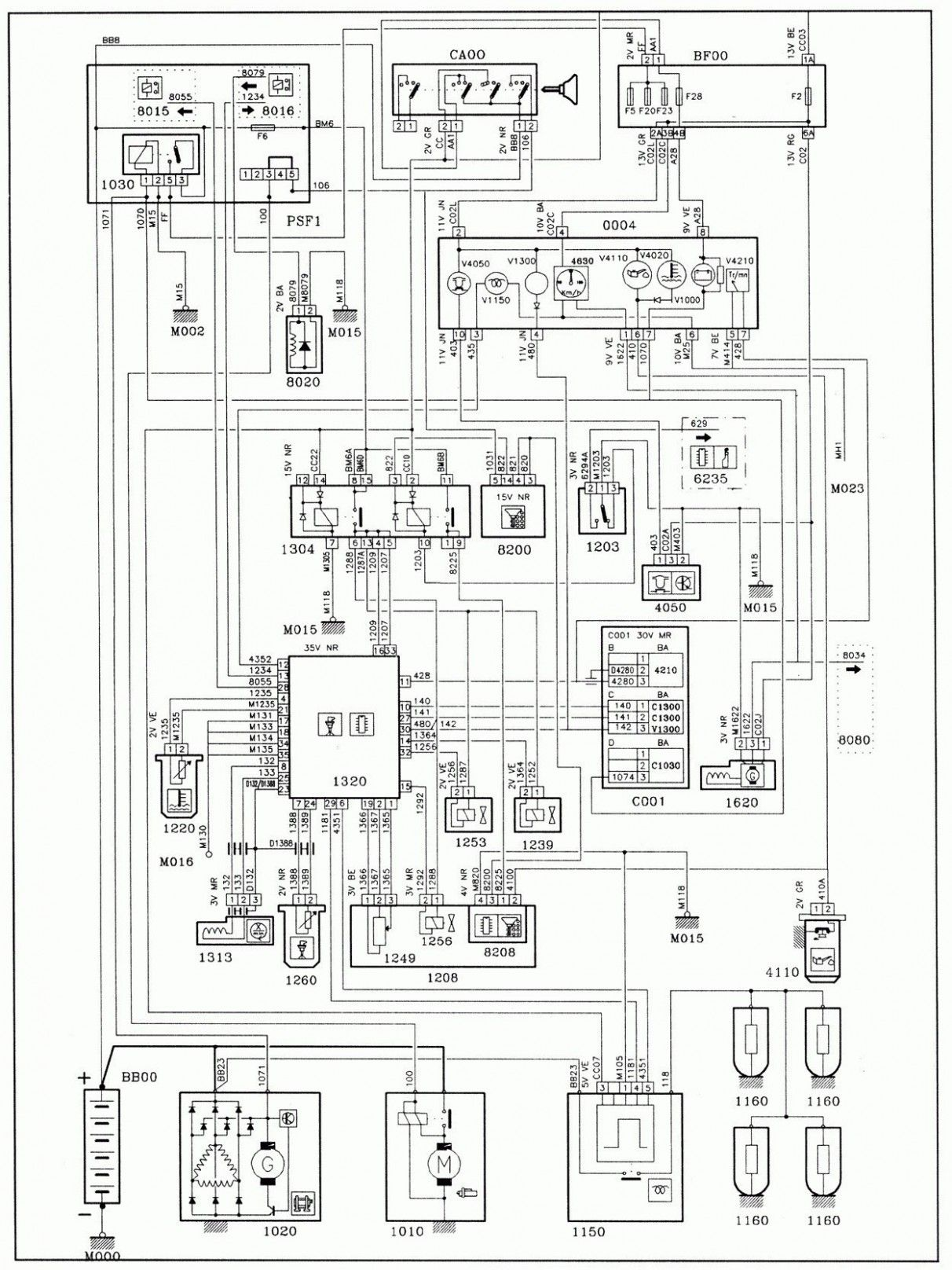 Wiring Diagram For A Peugeot 307