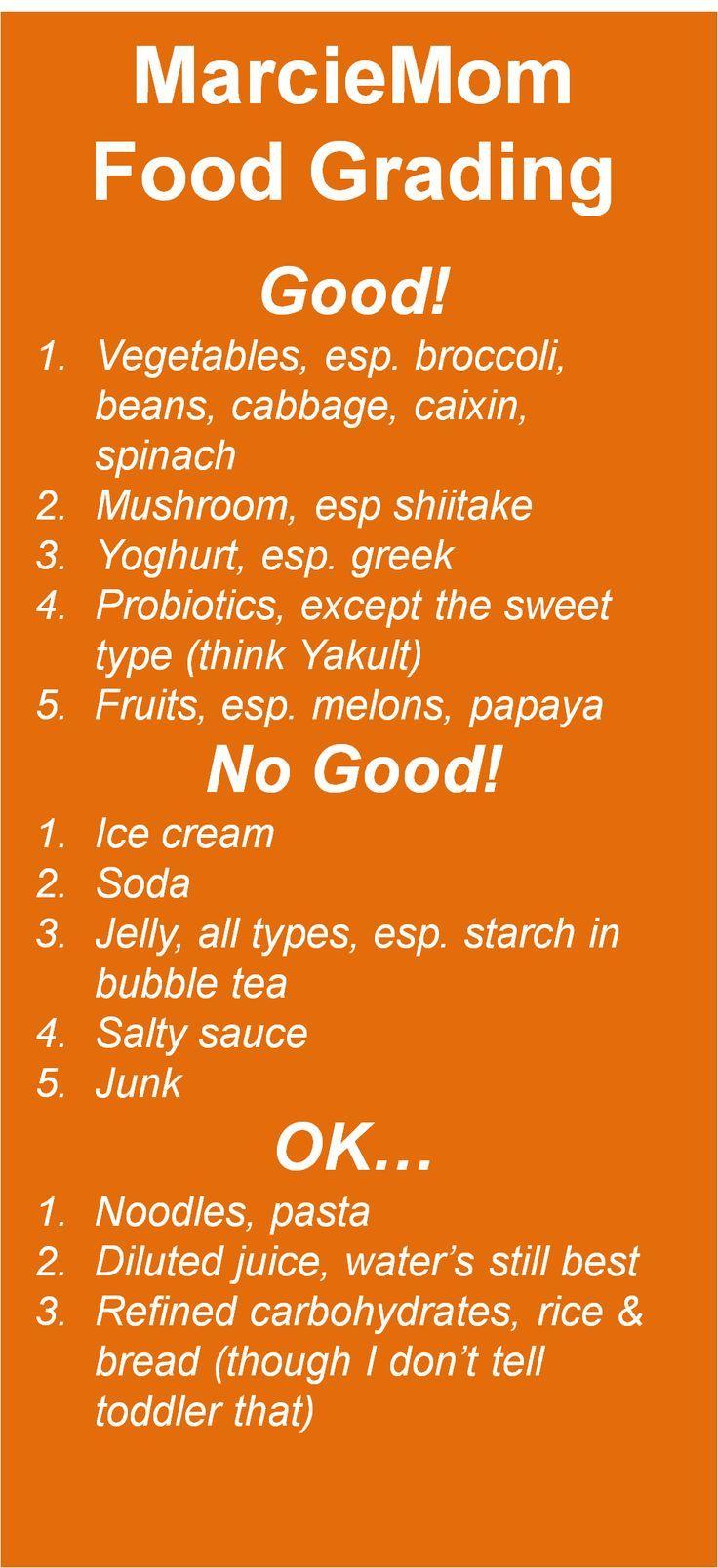 My Food Grading System for Eczema Childs Diet Ezcema