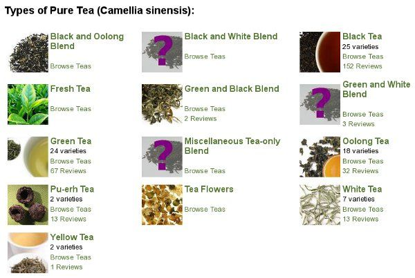 Different Types Of Black Tea Alex Zorach S Tea Blog Tea Time