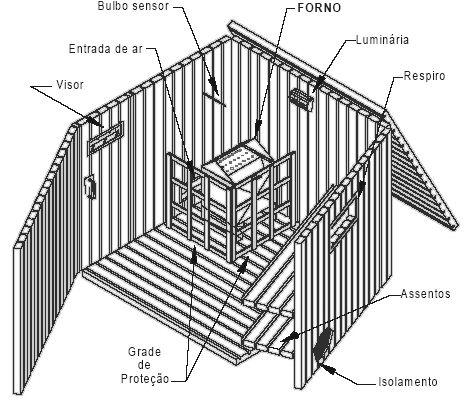 esquema construção sauna seca | Sauna | Pinterest