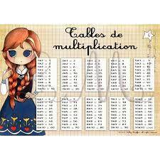 Résultat De Recherche Dimages Pour Table De Multiplication