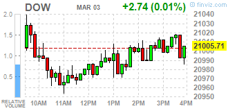 FINVIZ.com - Stock Screener   Stock screener, Stock market ...