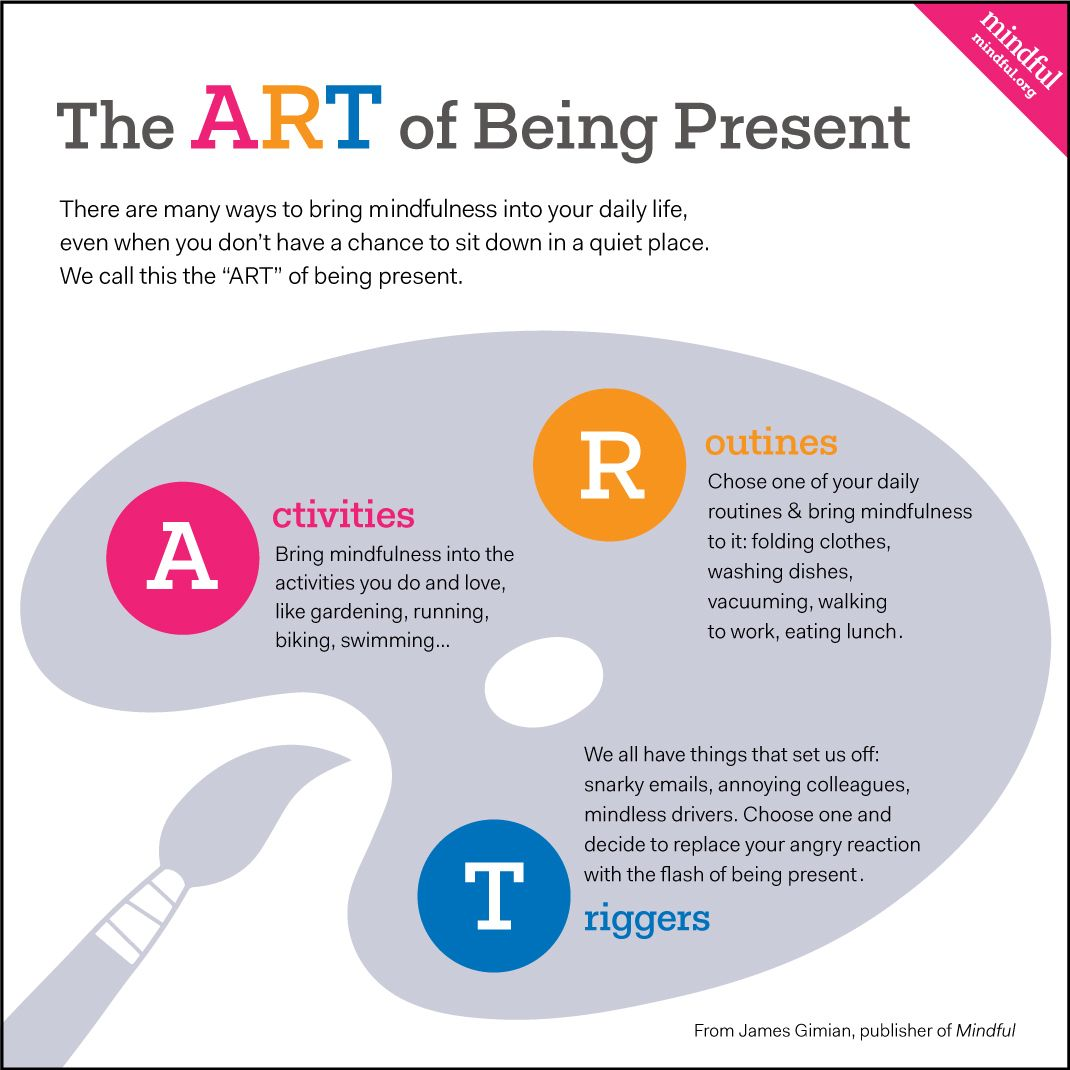 How To Practice The Art Of Being Present