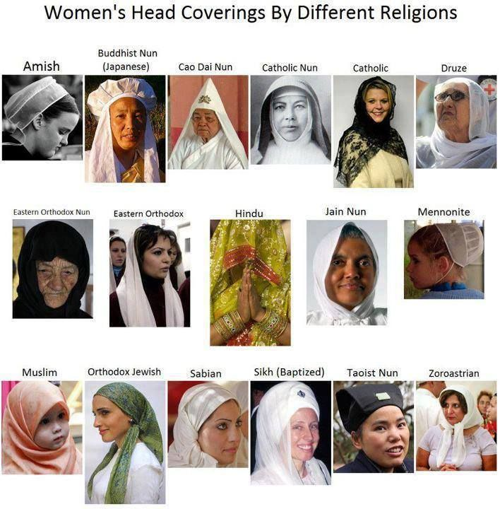 Head covers for many religions.