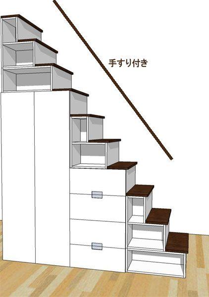 ロフト用家具階段 収納階段キット Details ロフト階段、ロフト、屋根裏ロフト